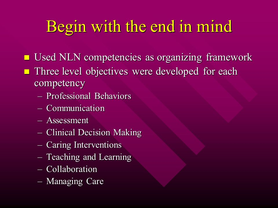 Begin with the end in mind Used NLN competencies as organizing framework Used NLN competencies as organizing framework Three level objectives were developed for each competency Three level objectives were developed for each competency –Professional Behaviors –Communication –Assessment –Clinical Decision Making –Caring Interventions –Teaching and Learning –Collaboration –Managing Care