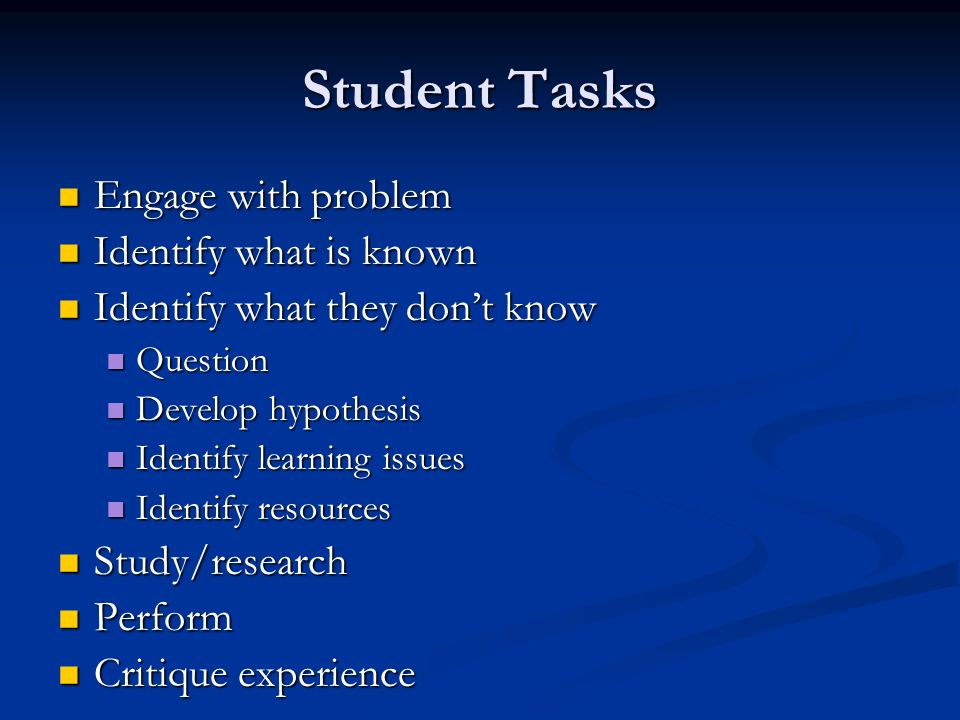 Student Tasks Engage with problem Engage with problem Identify what is known Identify what is known Identify what they dont know Identify what they dont know Question Question Develop hypothesis Develop hypothesis Identify learning issues Identify learning issues Identify resources Identify resources Study/research Study/research Perform Perform Critique experience Critique experience