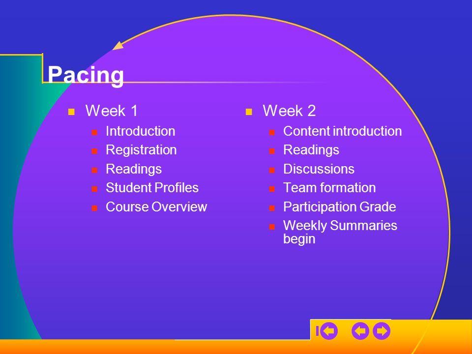 Pacing Week 1 Introduction Registration Readings Student Profiles Course Overview Week 2 Content introduction Readings Discussions Team formation Participation Grade Weekly Summaries begin