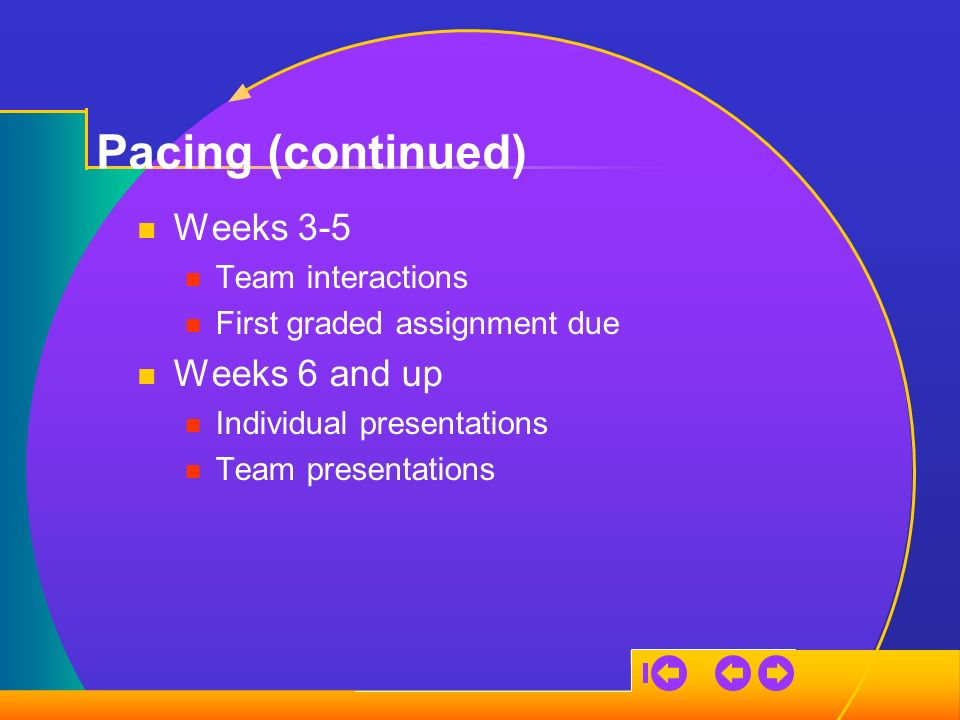 Pacing (continued) Weeks 3-5 Team interactions First graded assignment due Weeks 6 and up Individual presentations Team presentations