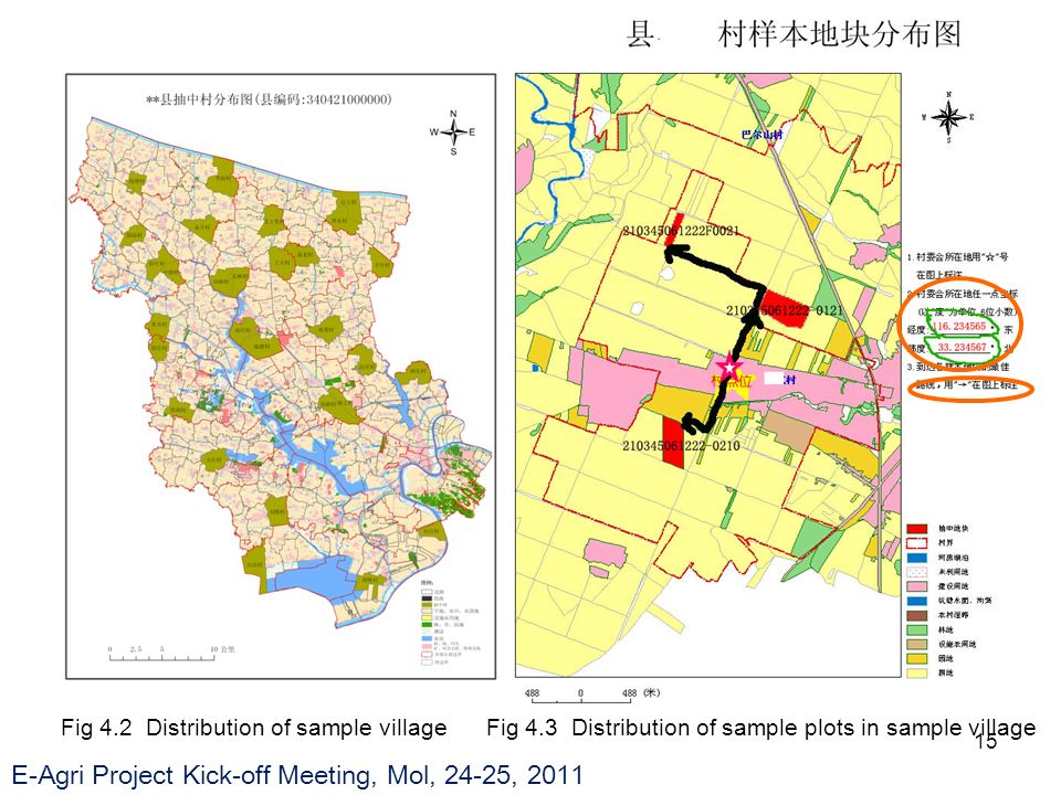 E-Agri Project Kick-off Meeting, Mol, 24-25, 2011 15 Fig 4.2 Distribution of sample villageFig 4.3 Distribution of sample plots in sample village