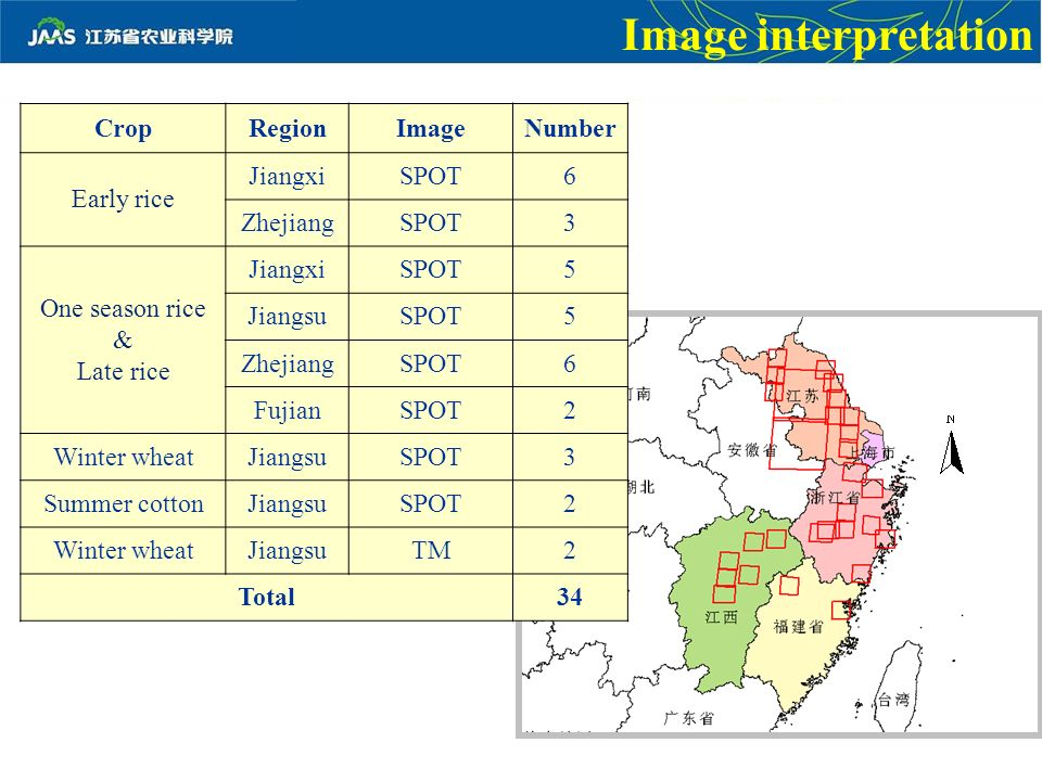 Image interpretation CropRegionImageNumber Early rice JiangxiSPOT6 ZhejiangSPOT3 One season rice & Late rice JiangxiSPOT5 JiangsuSPOT5 ZhejiangSPOT6 FujianSPOT2 Winter wheatJiangsuSPOT3 Summer cottonJiangsuSPOT2 Winter wheatJiangsu TM 2 Total34