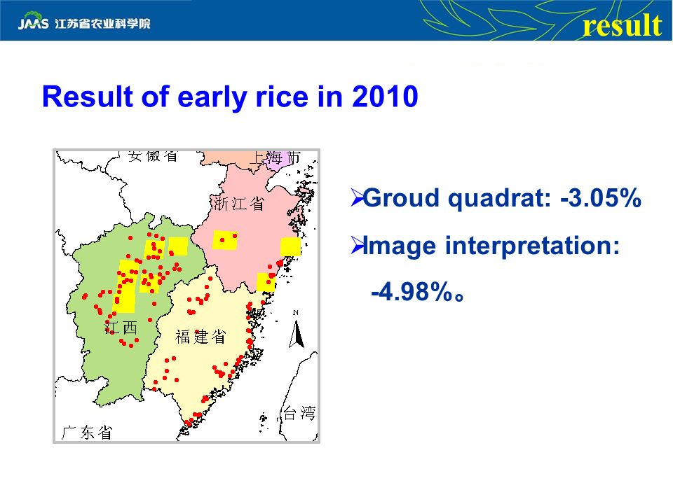 result Result of early rice in 2010 Groud quadrat: -3.05% Image interpretation: -4.98%