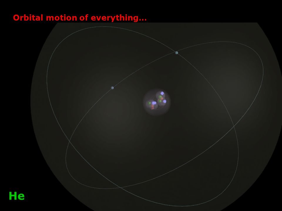 Orbital motion of everything… He
