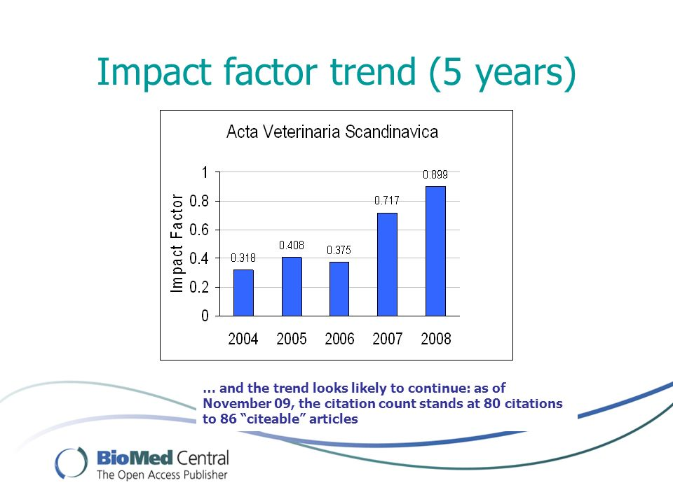 Impact factor trend (5 years) … and the trend looks likely to continue: as of November 09, the citation count stands at 80 citations to 86 citeable articles