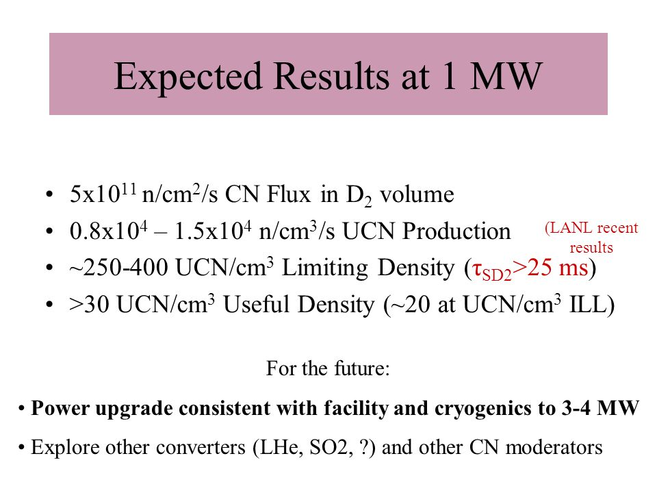 Expected Results at 1 MW 5x10 11 n/cm 2 /s CN Flux in D 2 volume 0.8x10 4 – 1.5x10 4 n/cm 3 /s UCN Production ~250-400 UCN/cm 3 Limiting Density (τ SD2 >25 ms) >30 UCN/cm 3 Useful Density (~20 at UCN/cm 3 ILL) (LANL recent results For the future: Power upgrade consistent with facility and cryogenics to 3-4 MW Explore other converters (LHe, SO2, ) and other CN moderators