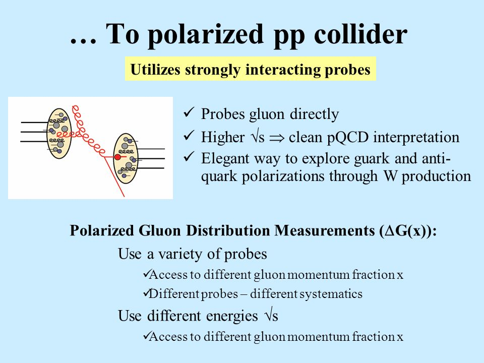… To polarized pp collider Utilizes strongly interacting probes Probes gluon directly Higher s clean pQCD interpretation Elegant way to explore guark and anti- quark polarizations through W production Polarized Gluon Distribution Measurements ( G(x)): Use a variety of probes Access to different gluon momentum fraction x Different probes – different systematics Use different energies s Access to different gluon momentum fraction x