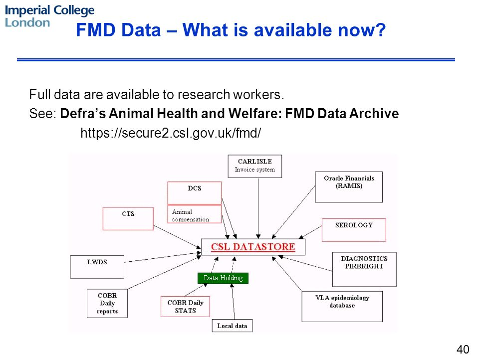 FMD Data – What is available now. Full data are available to research workers.