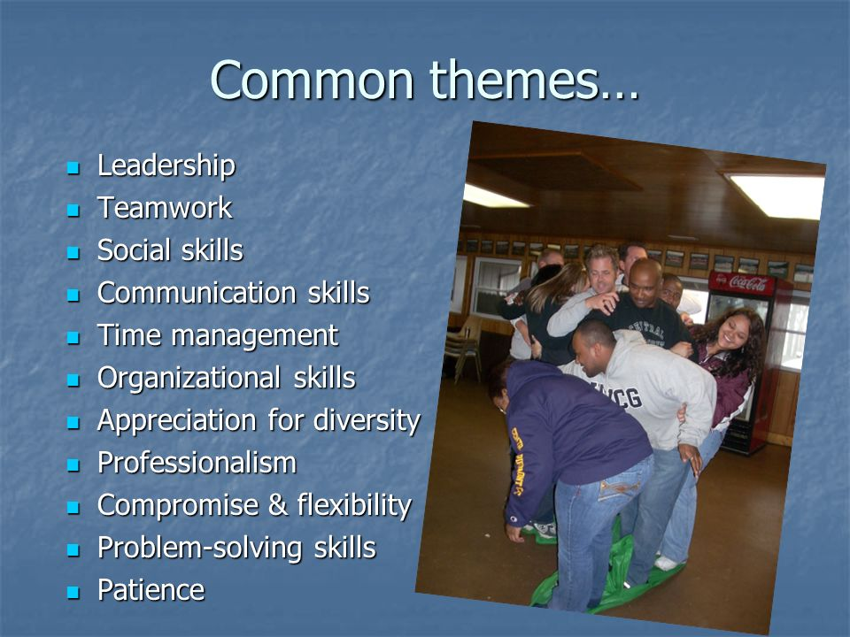 Common themes… Leadership Leadership Teamwork Teamwork Social skills Social skills Communication skills Communication skills Time management Time management Organizational skills Organizational skills Appreciation for diversity Appreciation for diversity Professionalism Professionalism Compromise & flexibility Compromise & flexibility Problem-solving skills Problem-solving skills Patience Patience