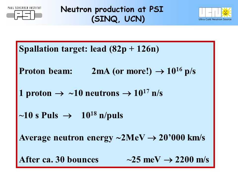 Spallation target: lead (82p + 126n) Proton beam: 2mA (or more!) 10 16 p/s 1 proton 10 neutrons 10 17 n/s ~10 s Puls 10 18 n/puls Average neutron energy 2MeV 20000 km/s After ca.