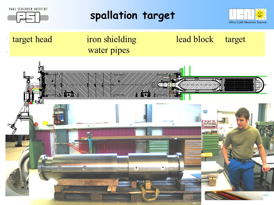 spallation target target head iron shielding lead block target water pipes