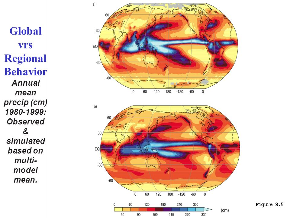 Global vrs Regional Behavior Annual mean precip (cm) 1980-1999: Observed & simulated based on multi- model mean.