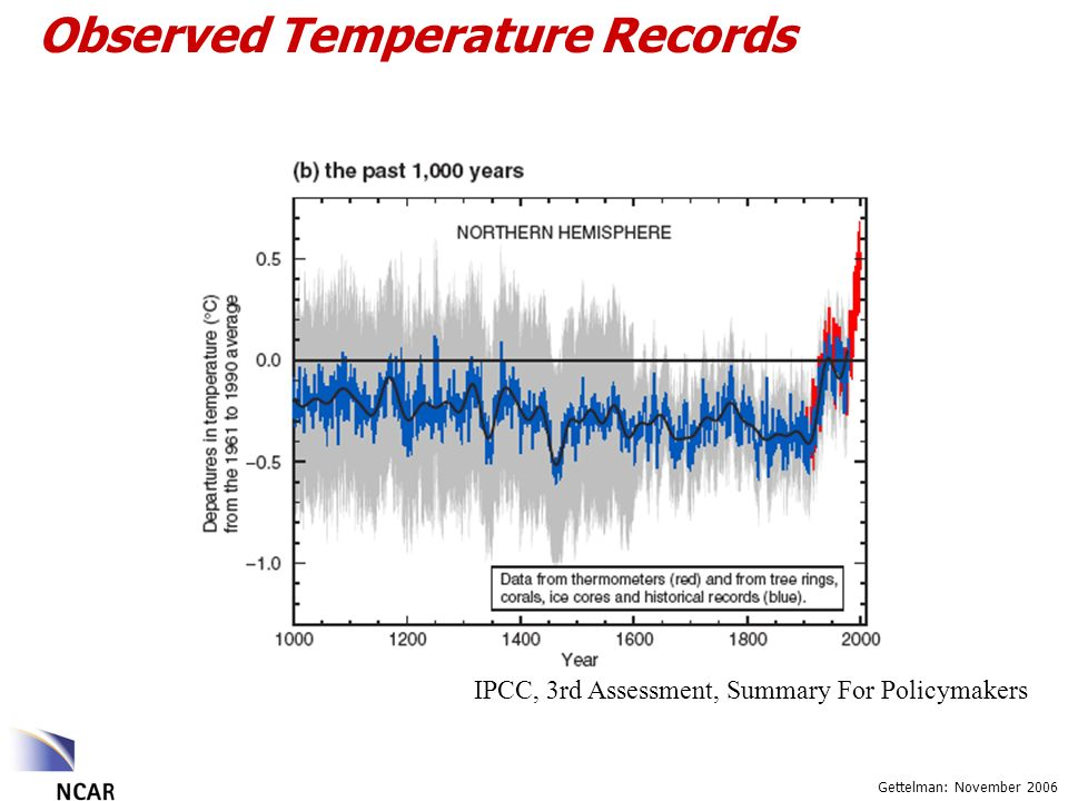 Gettelman: November 2006 Observed Temperature Records IPCC, 3rd Assessment, Summary For Policymakers