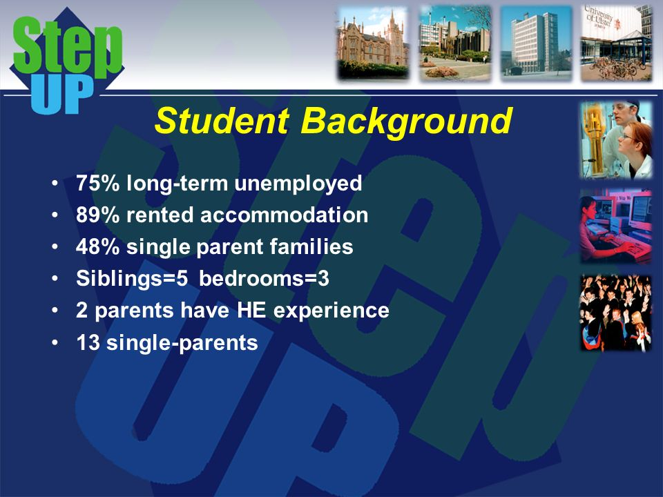 Student Background 75% long-term unemployed 89% rented accommodation 48% single parent families Siblings=5 bedrooms=3 2 parents have HE experience 13 single-parents