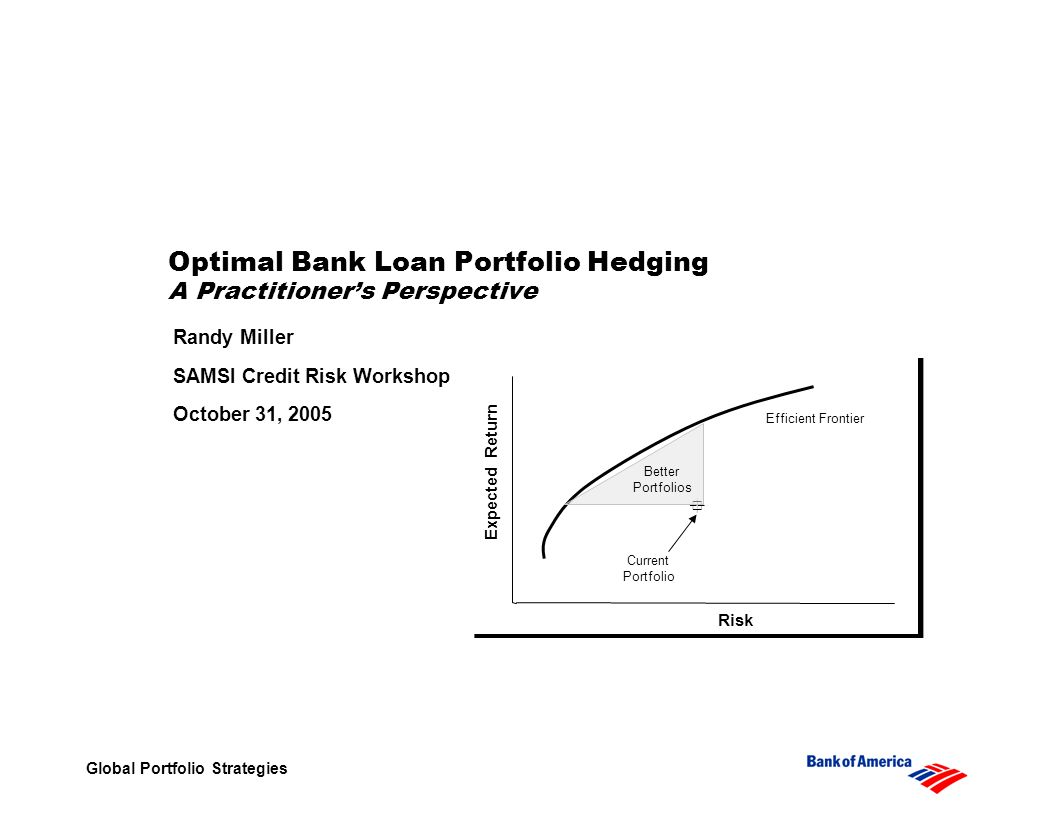 Global Portfolio Strategies Optimal Bank Loan Portfolio Hedging A Practitioners Perspective Randy Miller SAMSI Credit Risk Workshop October 31, 2005 Risk Expected Return Efficient Frontier Better Portfolios Current Portfolio