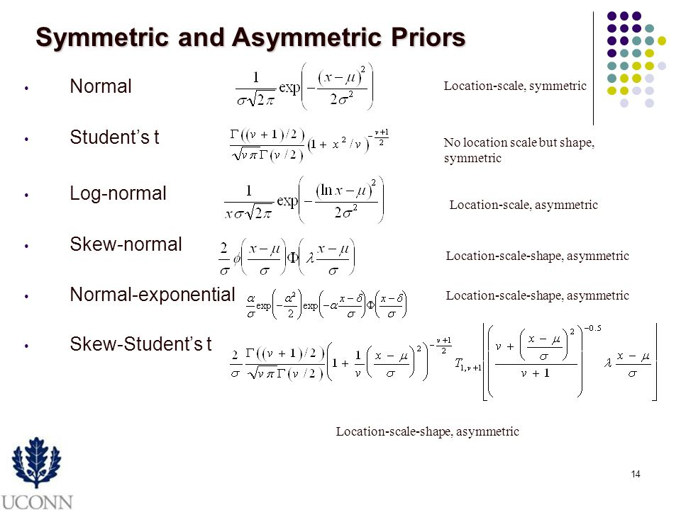 14 Normal Students t Log-normal Skew-normal Normal-exponential Skew-Students t Symmetric and Asymmetric Priors Location-scale, symmetric No location scale but shape, symmetric Location-scale, asymmetric Location-scale-shape, asymmetric