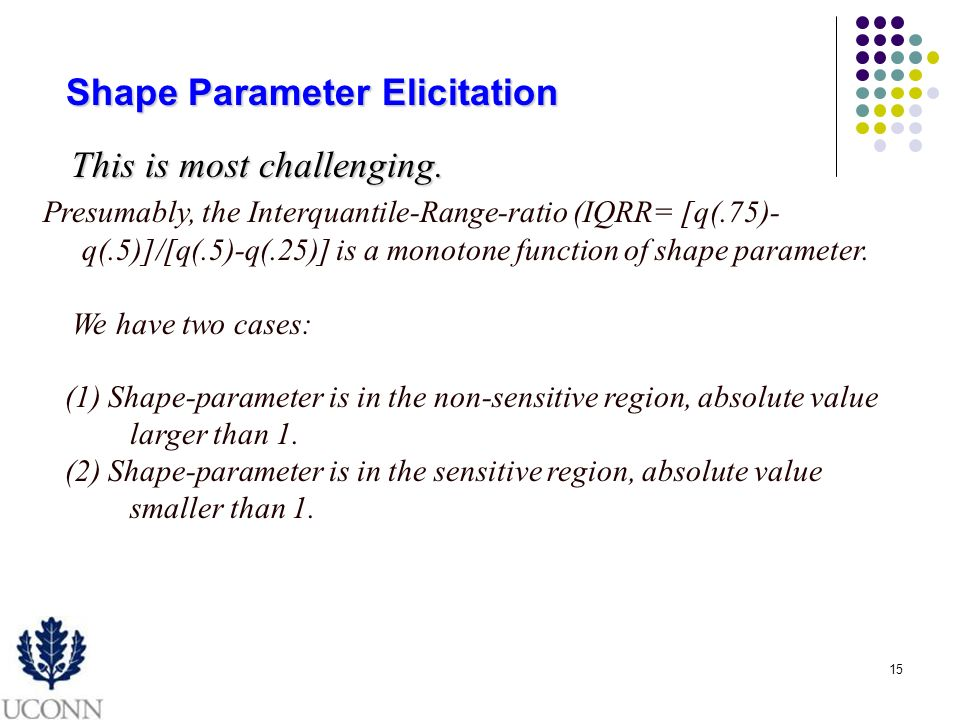 15 Shape Parameter Elicitation This is most challenging.