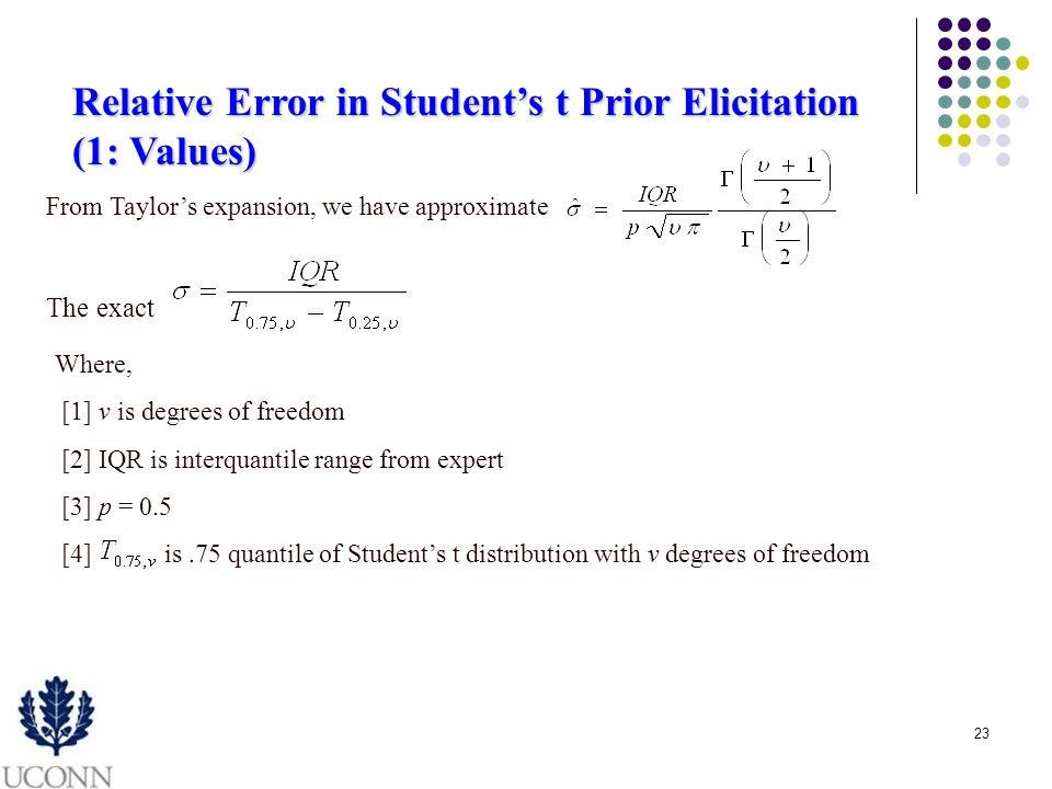 23 Relative Error in Students t Prior Elicitation (1: Values) From Taylors expansion, we have approximate The exact Where, [1] v is degrees of freedom [2] IQR is interquantile range from expert [3] p = 0.5 [4] is.75 quantile of Students t distribution with v degrees of freedom