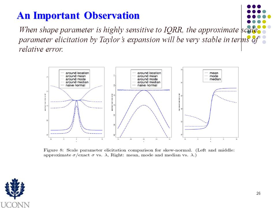 26 An Important Observation When shape parameter is highly sensitive to IQRR, the approximate scale parameter elicitation by Taylors expansion will be very stable in terms of relative error.
