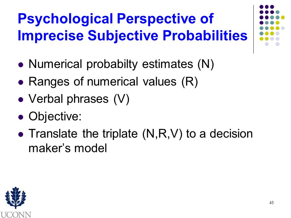 45 Psychological Perspective of Imprecise Subjective Probabilities Numerical probabilty estimates (N) Ranges of numerical values (R) Verbal phrases (V) Objective: Translate the triplate (N,R,V) to a decision makers model