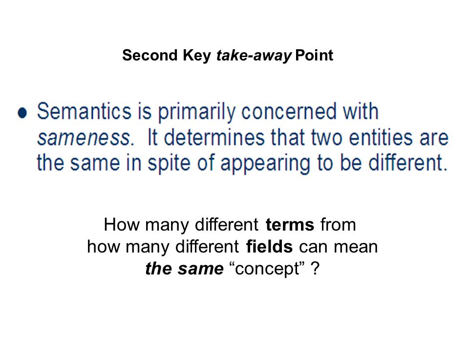 Second Key take-away Point How many different terms from how many different fields can mean the same concept