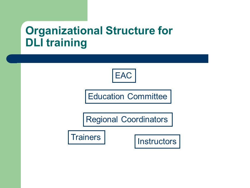 Organizational Structure for DLI training EAC Education Committee Regional Coordinators Trainers Instructors
