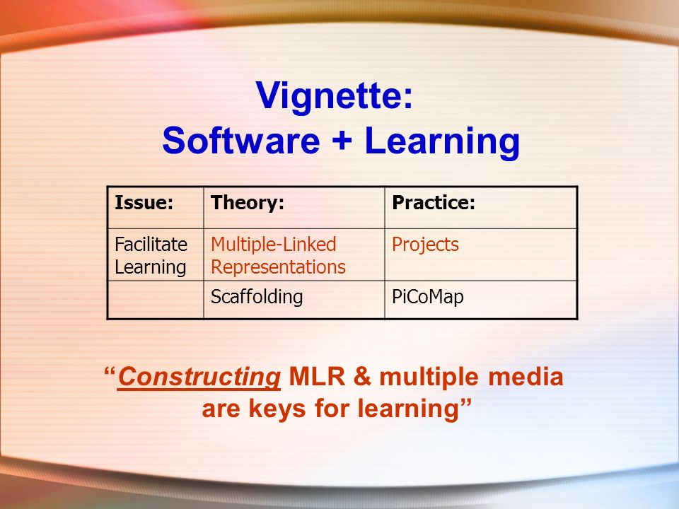 Vignette: Software + Learning Issue:Theory:Practice: Facilitate Learning Multiple-Linked Representations Projects ScaffoldingPiCoMap Constructing MLR & multiple media are keys for learning