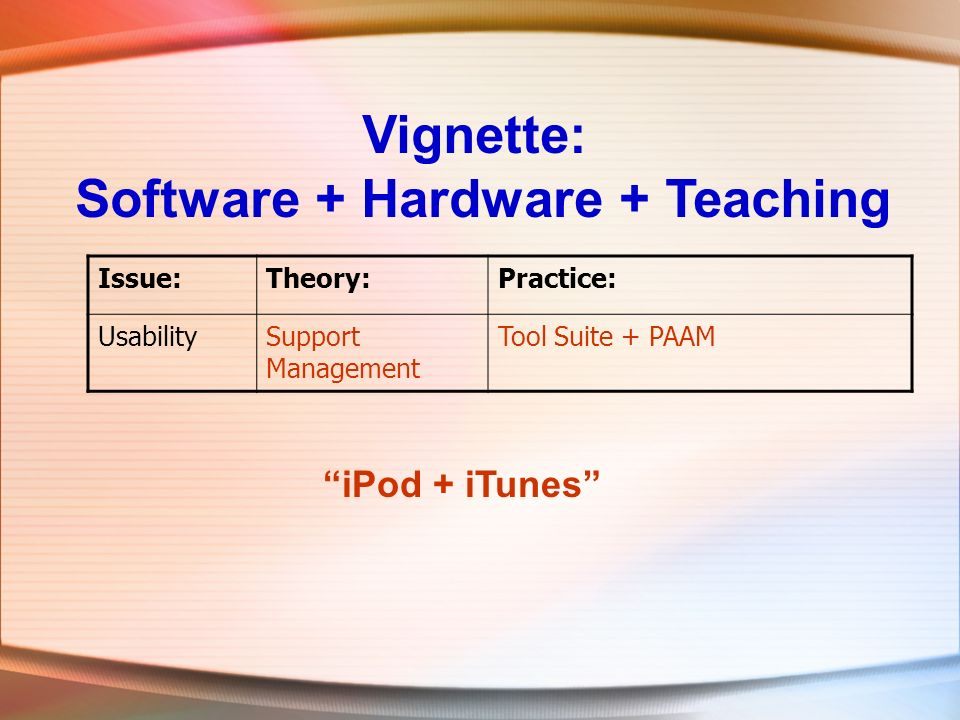 Vignette: Software + Hardware + Teaching Issue:Theory:Practice: UsabilitySupport Management Tool Suite + PAAM iPod + iTunes