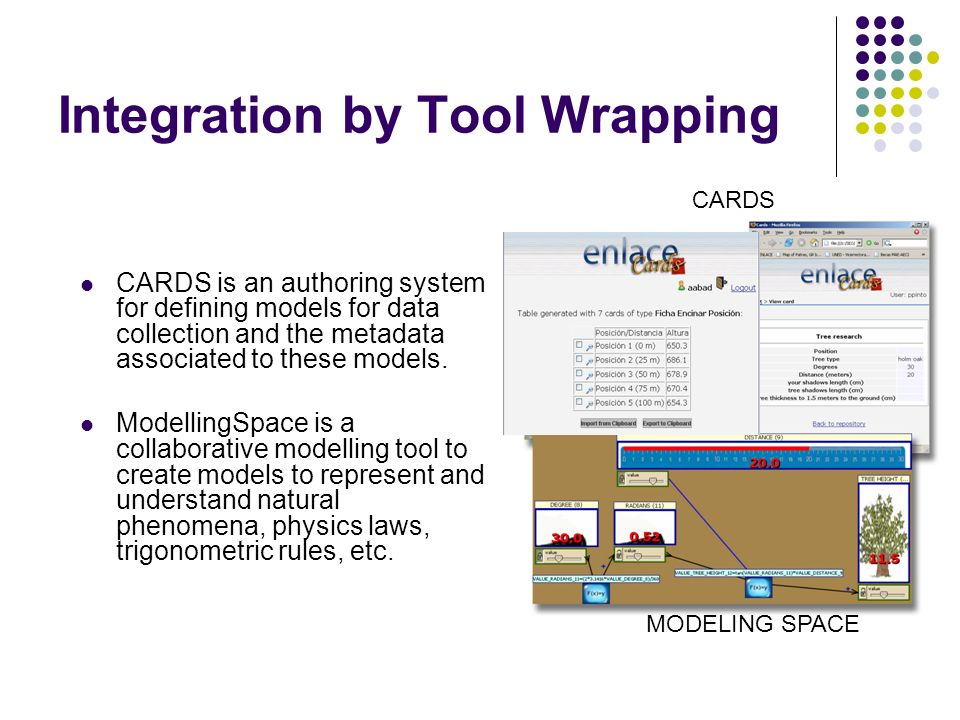 Integration by Tool Wrapping CARDS is an authoring system for defining models for data collection and the metadata associated to these models.