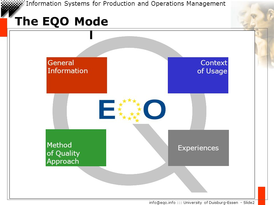 Information Systems for Production and Operations Management info@eqo.info ::: University of Duisburg-Essen - Slide2 Analysis of Quality Needs Analysis & Comparison of Approaches Decision Support Adaption/ Implementation Recommend- ations The EQO Decision Cycle Method of Quality Approach Experiences Context of Usage General Information Mode l