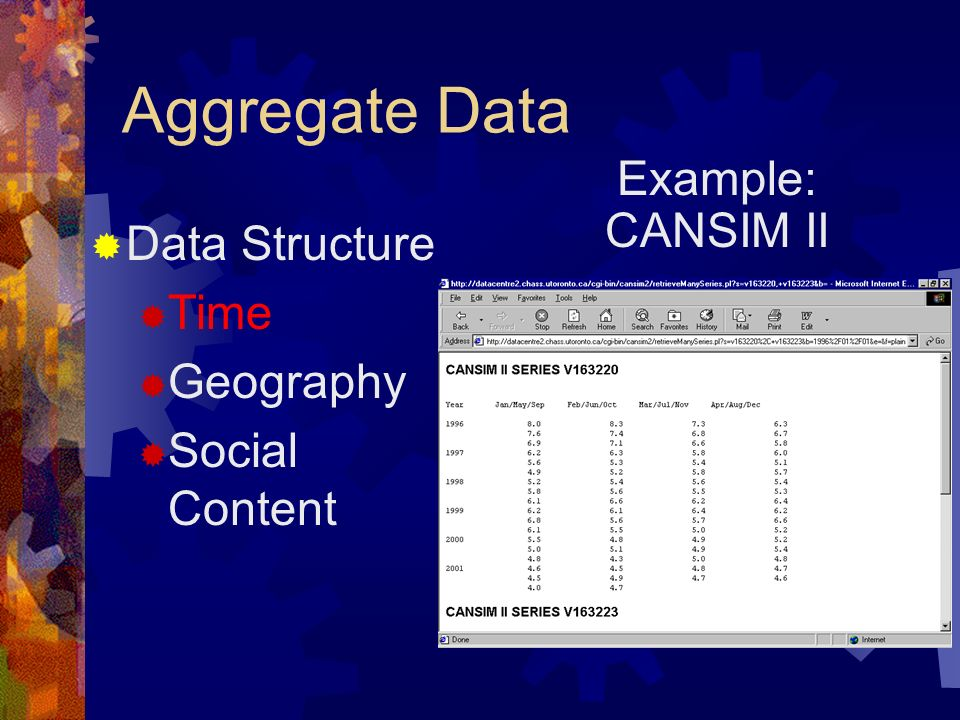 Aggregate Data Data Structure Time Geography Social Content Example: CANSIM II