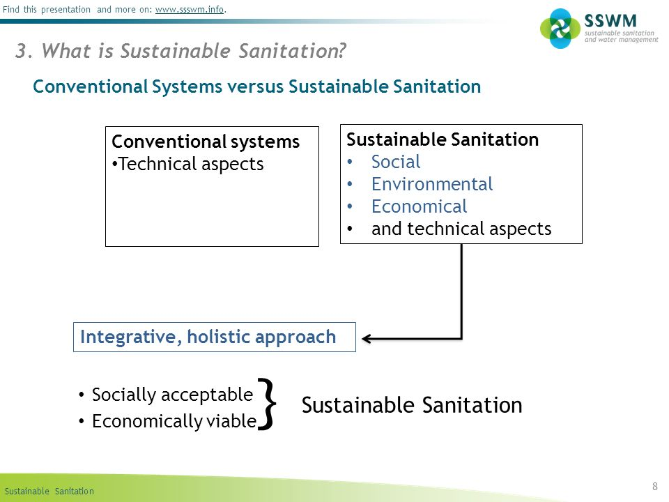 Sustainable Sanitation Find this presentation and more on: www.ssswm.info.www.ssswm.info Conventional Systems versus Sustainable Sanitation Socially acceptable Economically viable 8 3.