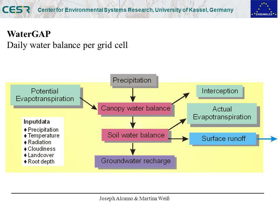 Joseph Alcamo & Martina Weiß Center for Environmental Systems Research, University of Kassel, Germany WaterGAP Daily water balance per grid cell
