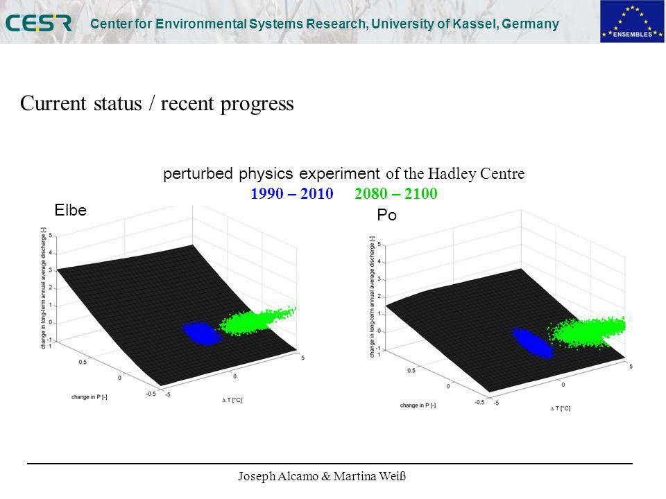 Joseph Alcamo & Martina Weiß Elbe Po Center for Environmental Systems Research, University of Kassel, Germany Current status / recent progress perturbed physics experiment of the Hadley Centre 1990 – – 2100