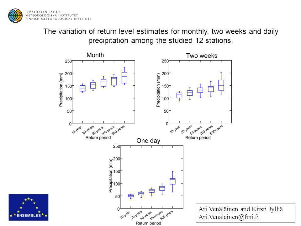 RT6 Plenary Prague GA The variation of return level estimates for monthly, two weeks and daily precipitation among the studied 12 stations.
