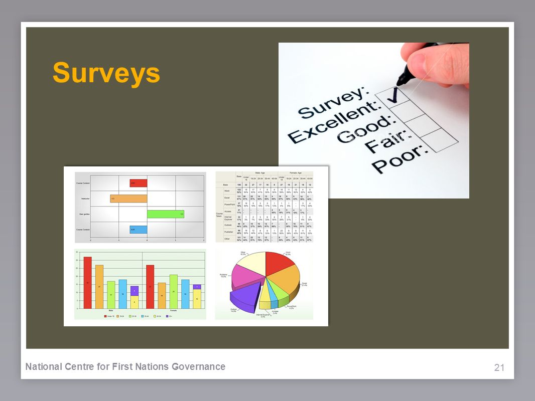 21 National Centre for First Nations Governance Surveys