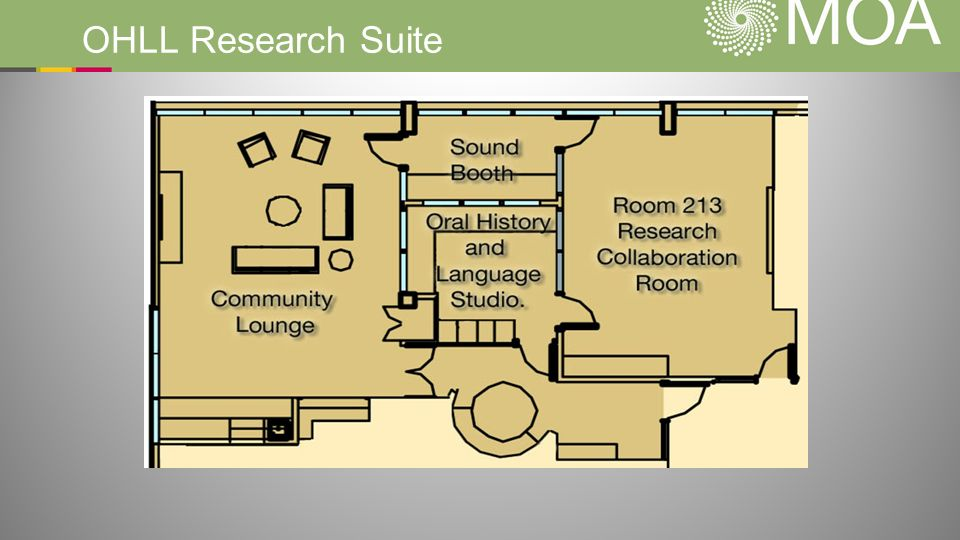 OHLL Research Suite