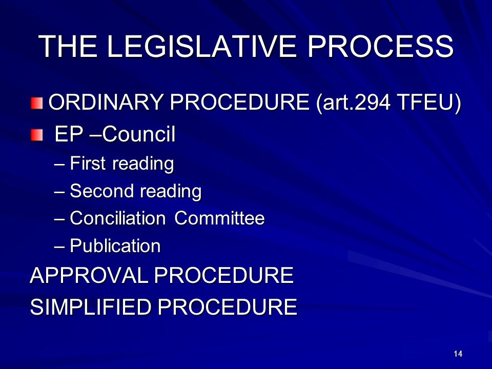 14 THE LEGISLATIVE PROCESS ORDINARY PROCEDURE (art.294 TFEU) EP –Council EP –Council –First reading –Second reading –Conciliation Committee –Publication APPROVAL PROCEDURE SIMPLIFIED PROCEDURE