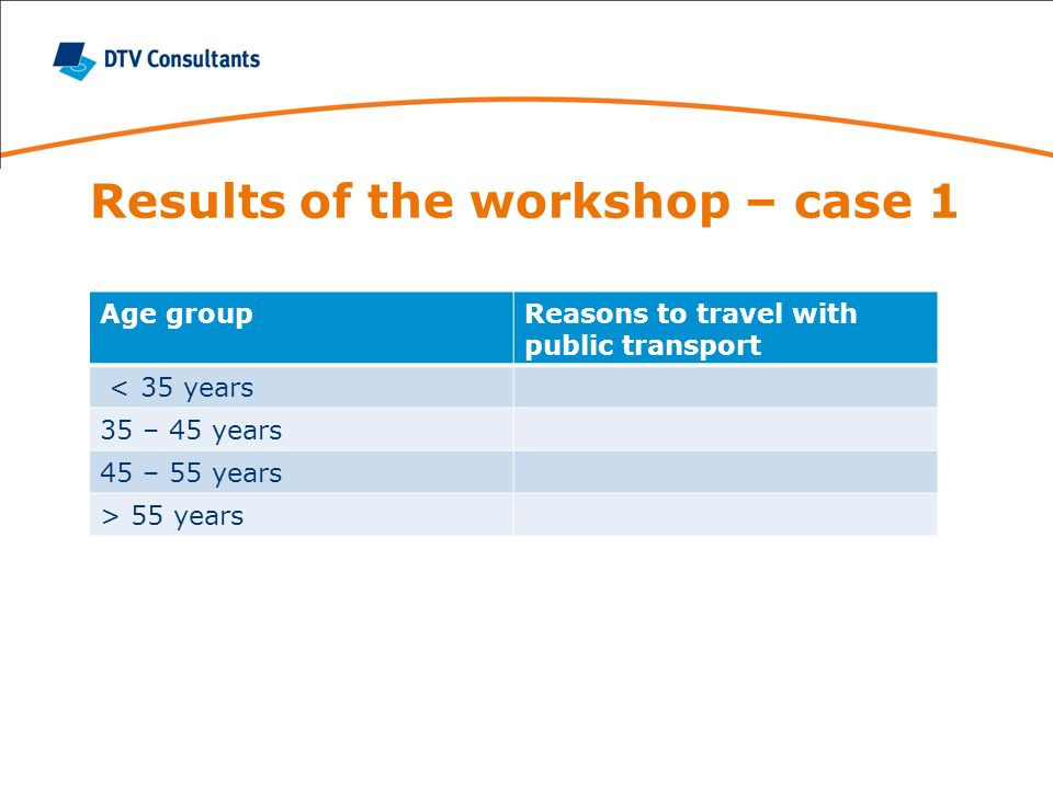 Results of the workshop – case 1 Age groupReasons to travel with public transport < 35 years 35 – 45 years 45 – 55 years > 55 years