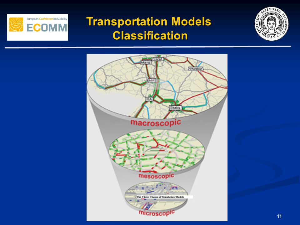 11 Transportation Models Classification Classification