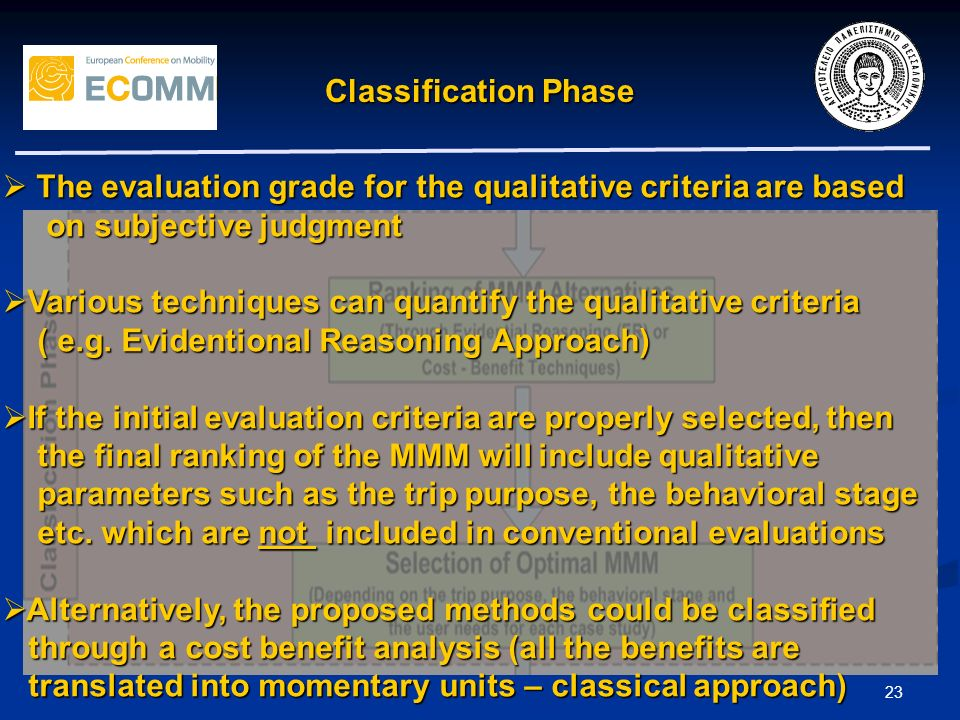 23 Classification Phase The evaluation grade for the qualitative criteria are based The evaluation grade for the qualitative criteria are based on subjective judgment on subjective judgment Various techniques can quantify the qualitative criteria Various techniques can quantify the qualitative criteria ( e.g.