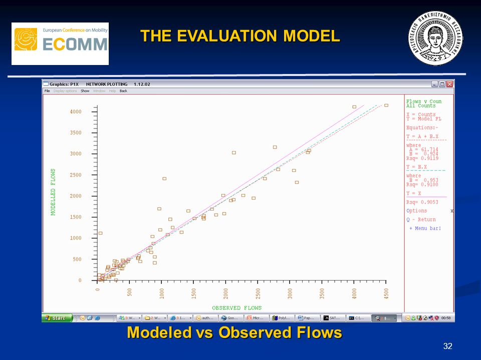 THE EVALUATION MODEL 32 Modeled vs Observed Flows