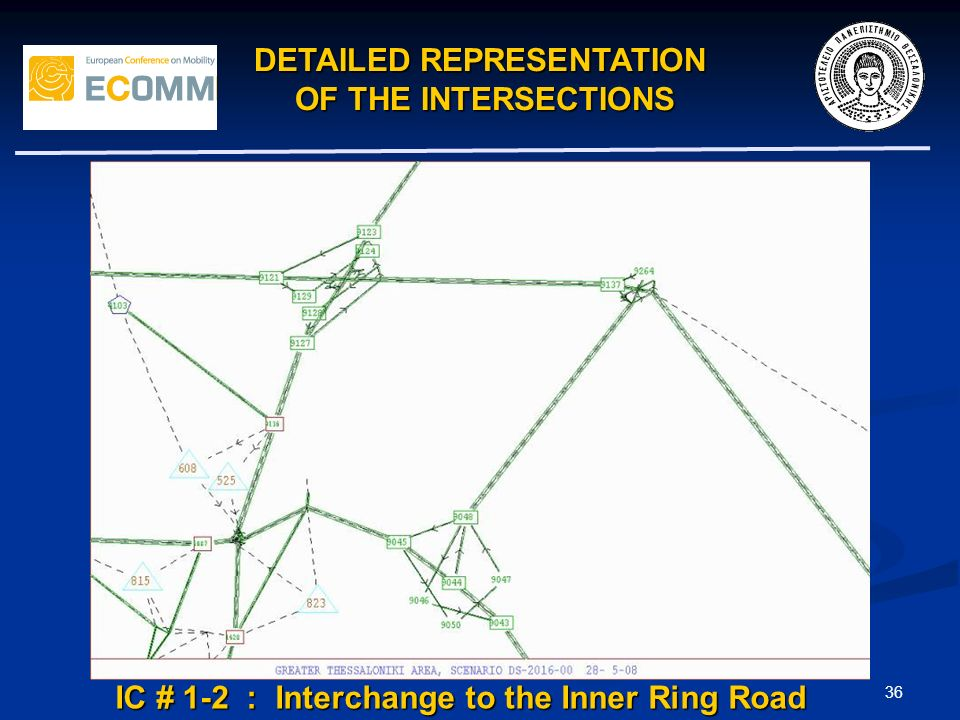 DETAILED REPRESENTATION OF THE INTERSECTIONS OF THE INTERSECTIONS 36 IC # 1-2 : Interchange to the Inner Ring Road