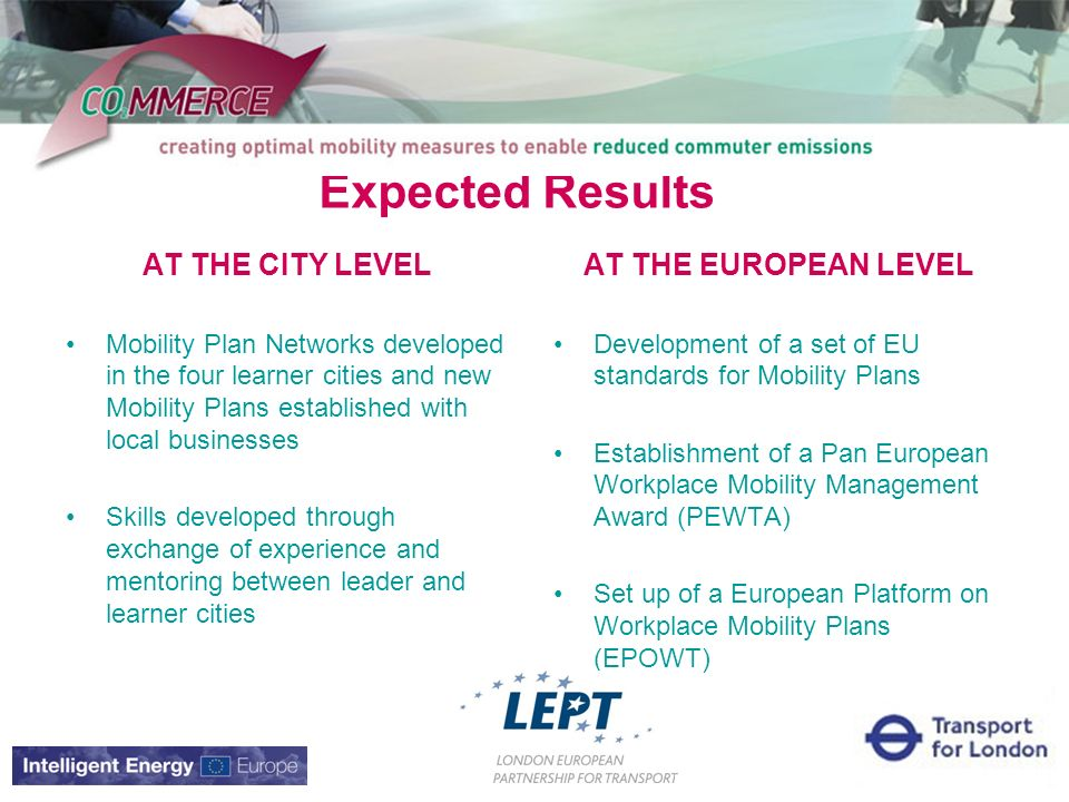 Expected Results AT THE CITY LEVEL Mobility Plan Networks developed in the four learner cities and new Mobility Plans established with local businesses Skills developed through exchange of experience and mentoring between leader and learner cities AT THE EUROPEAN LEVEL Development of a set of EU standards for Mobility Plans Establishment of a Pan European Workplace Mobility Management Award (PEWTA) Set up of a European Platform on Workplace Mobility Plans (EPOWT)