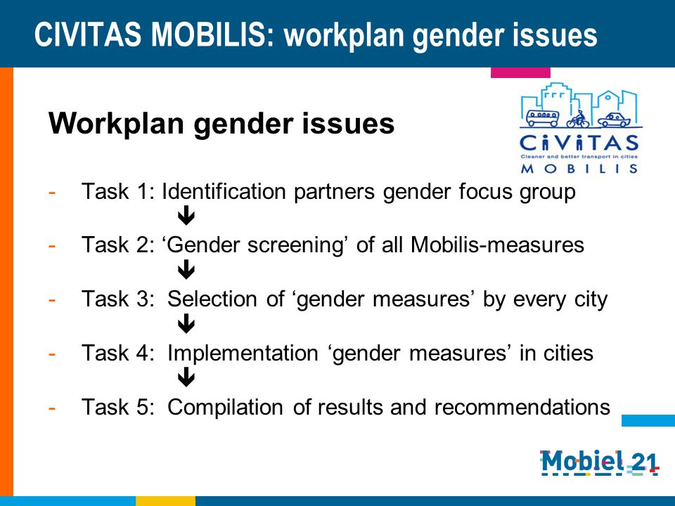 CIVITAS MOBILIS: workplan gender issues Workplan gender issues -Task 1: Identification partners gender focus group -Task 2: Gender screening of all Mobilis-measures -Task 3: Selection of gender measures by every city -Task 4: Implementation gender measures in cities -Task 5: Compilation of results and recommendations