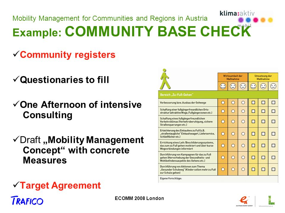 ECOMM 2008 London Mobility Management for Communities and Regions in Austria Example: COMMUNITY BASE CHECK Community registers Questionaries to fill One Afternoon of intensive Consulting Draft Mobility Management Concept with concrete Measures Target Agreement