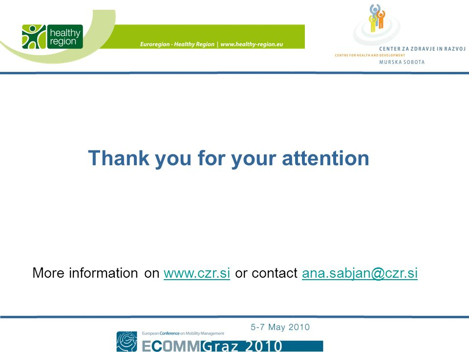 Thank you for your attention More information on www.czr.si or contact ana.sabjan@czr.siwww.czr.siana.sabjan@czr.si