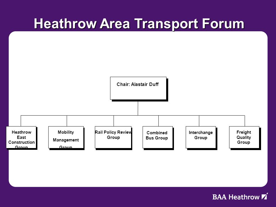 Heathrow Area Transport Forum Chair: Alastair Duff Rail Policy Review Group Combined Bus Group Interchange Group Freight Quality Group Mobility Management Group Heathrow East Construction Group