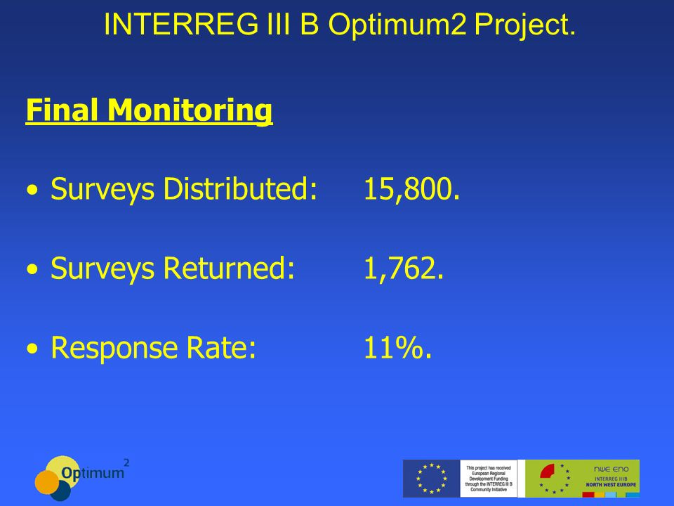 INTERREG III B Optimum2 Project. Final Monitoring Surveys Distributed: 15,800.