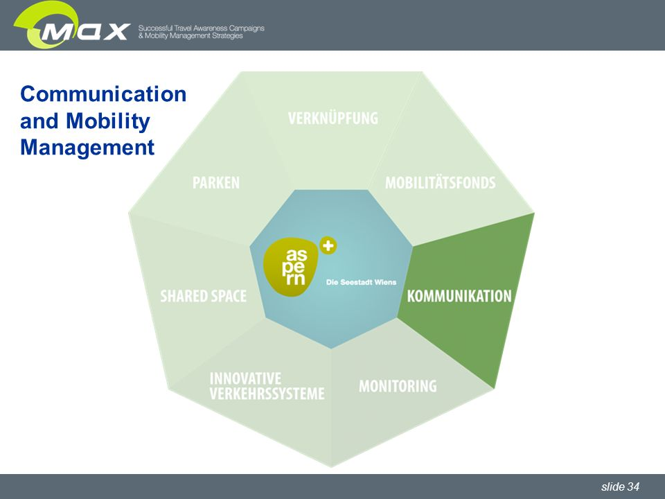 slide 34 Communication and Mobility Management